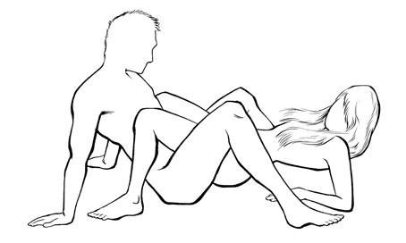 butter churner position best position for sex
